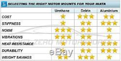 Solid Polyurethane Motor Engine Mounts Fits 1989-2005 Mazda Miata MX5